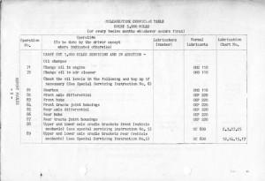 4 Ton 13 Oct. 1960-10-70dpi