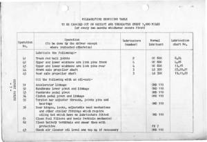 4 Ton 13 Oct. 1960-9-70dpi