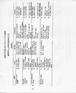 AUG 54 QUESTIONNAIRE-12-80dpi