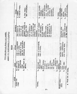 AUG 54 QUESTIONNAIRE-13-80dpi